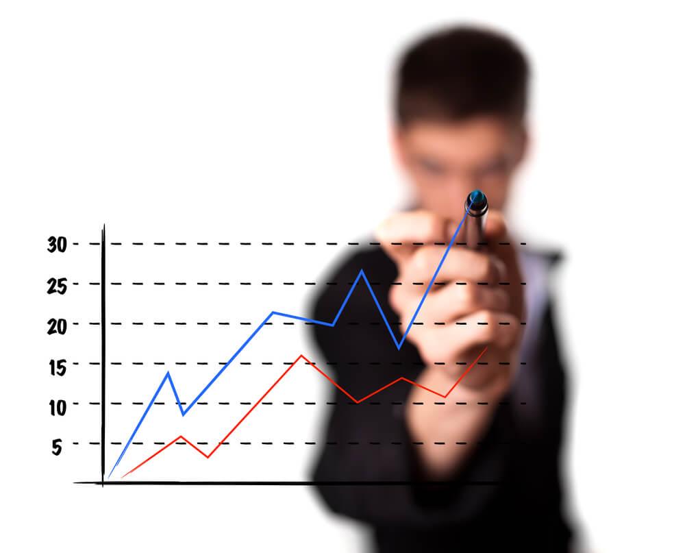 Mưc lương trung bình ngành quản trị rủi ro